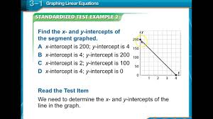 algebra 1 graphing linear equations lesson 3 1