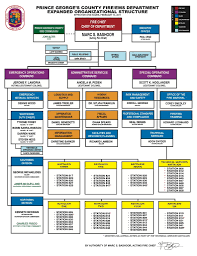 Updated Pgfd Organizational Chart Prince Georges County