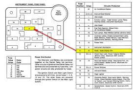2007 ford f 150 fuse box diagram cv pacificsanitation co 1993 ford f 150 fuse box diagram