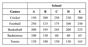 Table Chart Difficult Questions And Answers Page 6