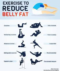 some exercises to reduce belly fat a friend flatstomach flatstomach cardioexercises flatstomach fitnesercises bellyfatworkouts workouts