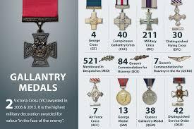 British Military Medals British Army Uniform Military