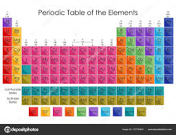 Education Chart Of Chemisty For Periodic Table Of Elements