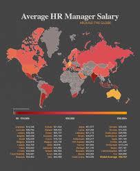 Average Job Salaries Around The World By Country