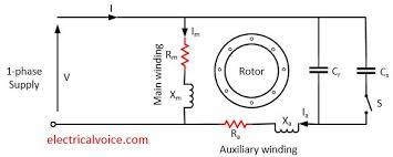 capacitor start capacitor run induction