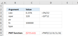 Calculate Loan Payment Formula Pmt Formula To Calculate Loan Payments Spreadsheet