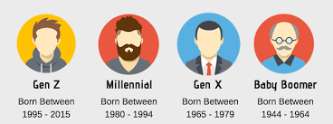 Age Generation Chart Boomers Gen X Gen Y And Gen Z Explained