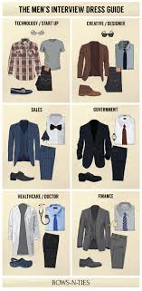best ideas about interview guide interview a visual guide to what to wear to an interview for the top hiring industries