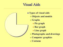 agenda extra extra extra credit now available demonstration 5 visual aids types of visual aids objects and models graphs pie graph bar graph line graph photographs and drawings computer graphics costume