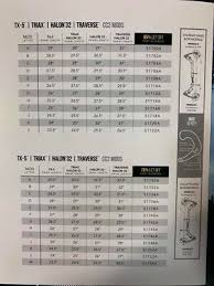 Mathews Monster Module Chart Triax Module Chart