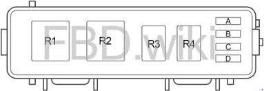 1997 2000 dodge dakota fuse box diagram fuse diagram 1997 2000 dodge dakota fuse box diagram
