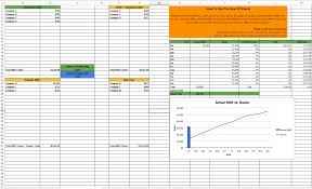 Forecasting Spreadsheet Sales Forecast Spreadsheet Template Xls Example 12 Month