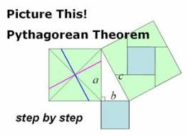 theorem essay pythagorean theorem essay