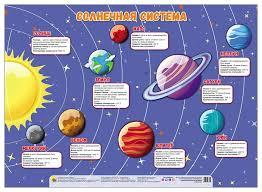 Обучающий плакат <b>проф</b>-<b>Пресс</b> Солнечная Система