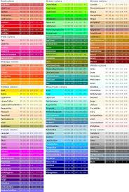 Coral Paint Color Chart Best 25 Color Mixing Chart Ideas On Pinterest Color Mixing