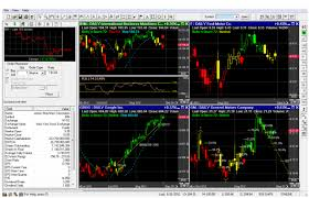 Best Stock Chart Program Stock Investing Software Pay Prudential Online