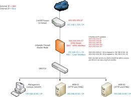 uverse cat wiring diagram solidfonts at amp t uverse wiring diagram diagrams get image about