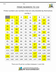 Number Chart 1 200 Math This Number Chart Is A Great Way To