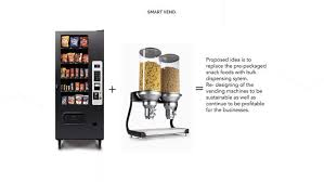 Candy Vending Machine Business Pros And Cons Mesmerizing OpenIDEO How Might We Get Products To People Without Generating