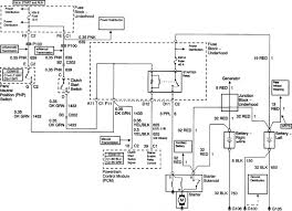 2005 yukon xl wiring diagram 2005 impala wiring diagram \u2022 wiring  at All Wiring Harness For 2006 Gmc Yukon Denali
