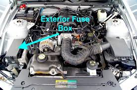 ford fuse box ford mustang v6 and ford mustang gt 2005 2014 fuse box diagram exterior fuse box location