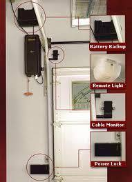 liftmaster side mount garage door openerLiftMaster 8500 Side Mount Residential Garage Door Opener  Cool