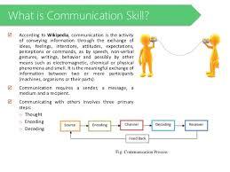 leadership and communication skills essay what does a life skills  leadership and communication skills essayanger management classesonline courses management   videos download