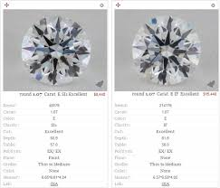Wedding Ring Clarity Chart What Is The Best Diamond Clarity Grade Get Better Value