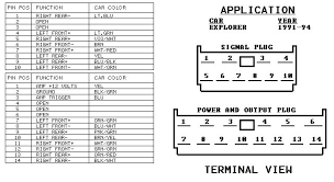 ford ranger 2008 stereo wiring diagram wiring diagrams and i need the wiring diagram for a 1996 ford explorer radio