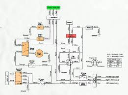 safety interlock module electronics forum circuits projects schematic showing safety interlock module psd jpg