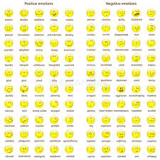 A Big Set Of Doodle Yellow Faces With Positive And Negative