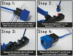 cat5e cat6 and cat3 usoc rapidjacks faceplates patch panels the rapidjack is a copy of the leviton keystone jack but a more logical wiring where the pairs aren t split between the sides
