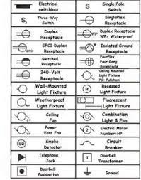 lighting plan symbols google search drafting regarding reflected ceiling plan lighting symbols