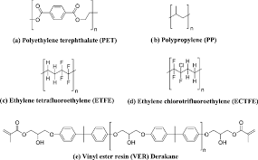 Structure Of Polymer Samples Taken For Testing Download