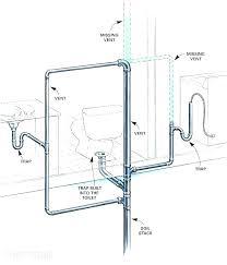 pipe repair kit bathtub plumbing repair leaking tub drain how to fix a bathtub drain