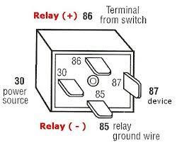 bosch 4 pin relay wiring diagram wiring diagram and schematic relay diagram 5 pin at 4 Wire Relay Diagram