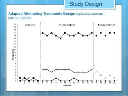 alternating treatment design training paraeducator didactic instruction or performance feedback