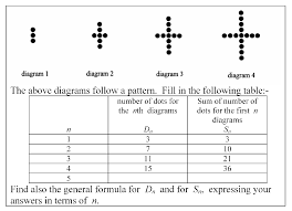 Sequence Pattern Gorgeous Truly Singaporean Singapore Mathematics [S482048548226NPGT] Finding