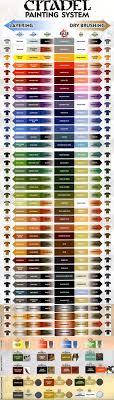Citadel Color Conversion Chart Tutorial Painting Guide Citadel Painting Chart Full