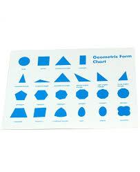 Geometric Cabinet Control Chart Geometric Cabinet Control Chart Sensorial Montessori