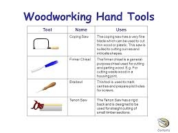 hand tool names. excellent top 7 power tools every woodworker should have hand tool names