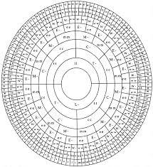 mendel5 lesson 2 4 teacher's guide on mendelian genetics worksheet