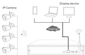 whole wireless ip based outdoor home video dvr security camera installation diagram mvteam wireless nvr kit installation