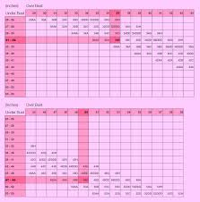 Cup Size Chart Inches Liberator Medical