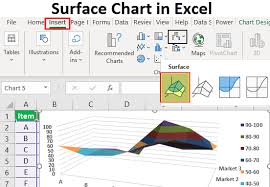 Surface Chart In Excel How To Create Excel Surface Plot