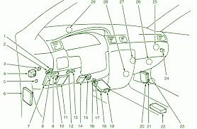 1998 oldsmobile delta 88 fuse diagram 1998 wiring diagrams
