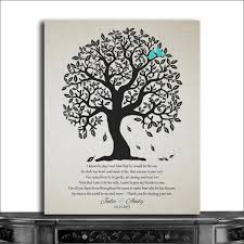 mother of groom bendy black tree turquoise birds i knew the day i met him gift from bride cwa 1112 paper metal canvas