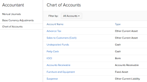Chart Of Accounts Help Zoho Books
