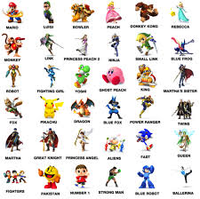 new names for smash bros fighters