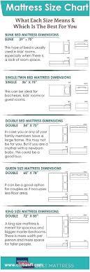 king mattress size.  King Width Of Twin Bed Full Size Mattress Measurements Wonderful  Upholstered Beds Queen Standard   Inside King Mattress Size